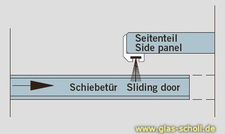 Relativ Glas Scholl Webshop | Schiebetür-Dichtungsprofil für 10-12mm Glas OS11